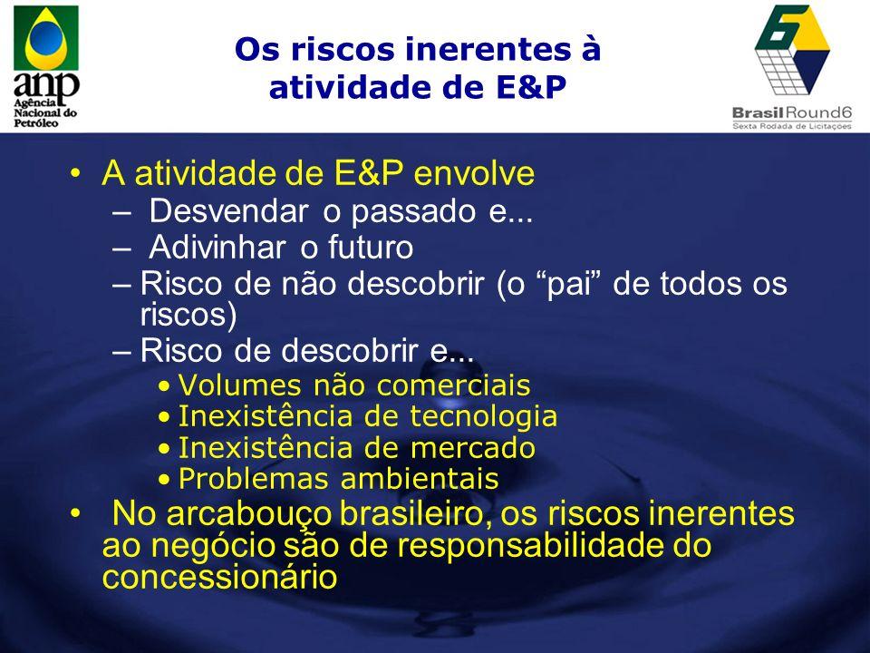 Os riscos inerentes à atividade de E&P A atividade de E&P envolve – Desvendar o passado e... – Adivinhar o futuro –Risco de não descobrir (o pai de to