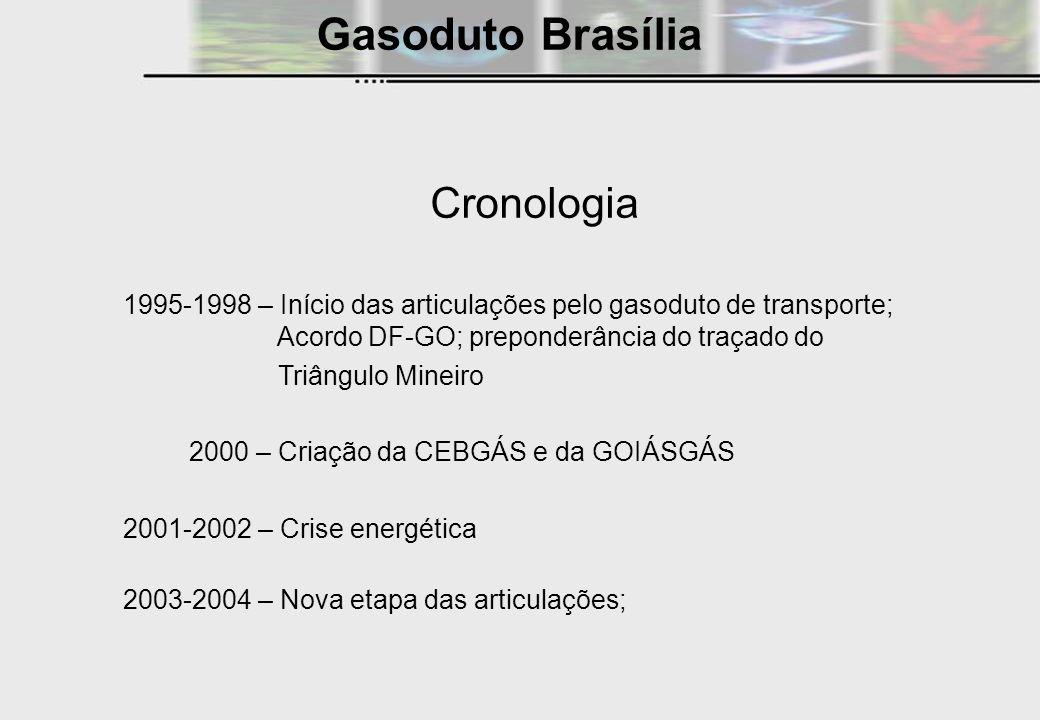 Cronologia 1995-1998 – Início das articulações pelo gasoduto de transporte; Acordo DF-GO; preponderância do traçado do Triângulo Mineiro 2000 – Criaçã