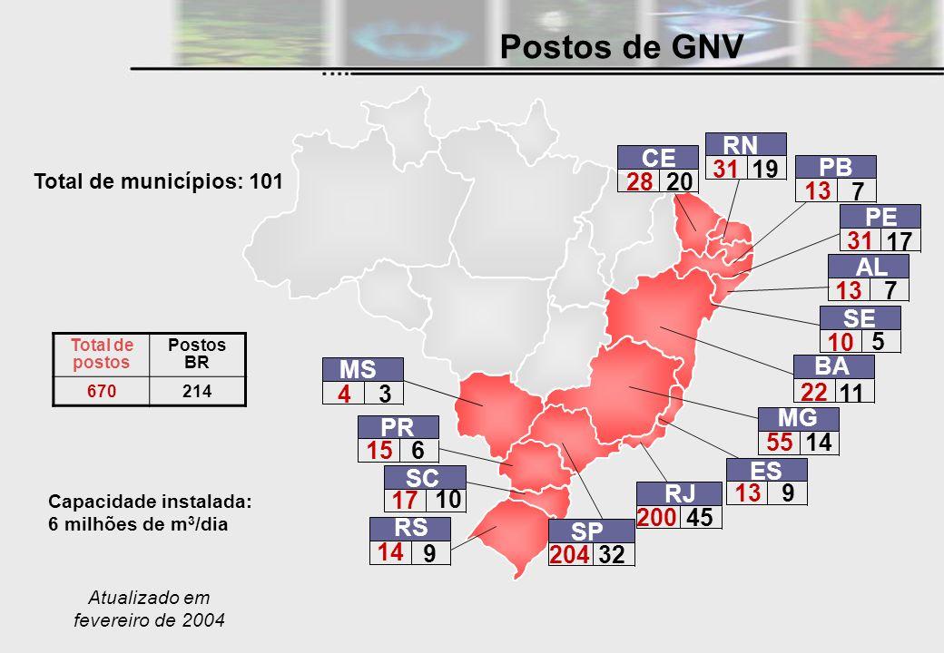 Postos de GNV Total de postos Postos BR 670214 PE 31 17 20 CE 28 PB 13 7 AL 137 SE 10 5 BA 22 11 MG 5514 ES 139 RJ 200 45 SP 32204 RS 14 9 SC 17 10 RN
