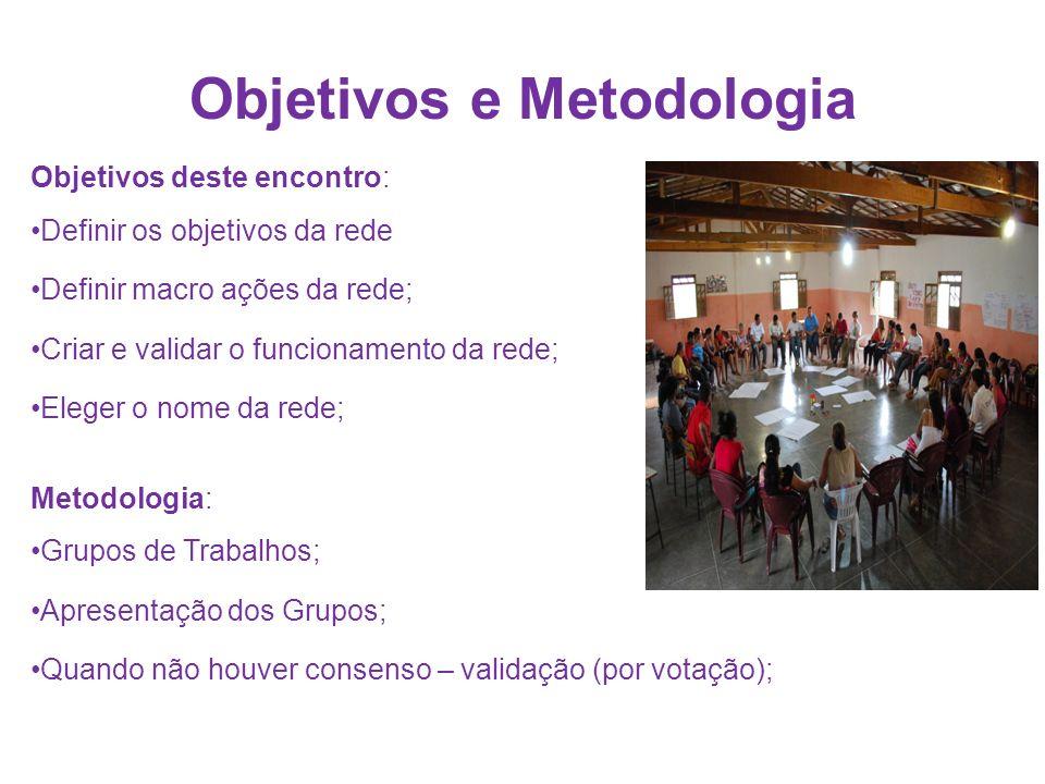 Objetivos e Metodologia Objetivos deste encontro: Definir os objetivos da rede Definir macro ações da rede; Criar e validar o funcionamento da rede; Eleger o nome da rede; Metodologia: Grupos de Trabalhos; Apresentação dos Grupos; Quando não houver consenso – validação (por votação);