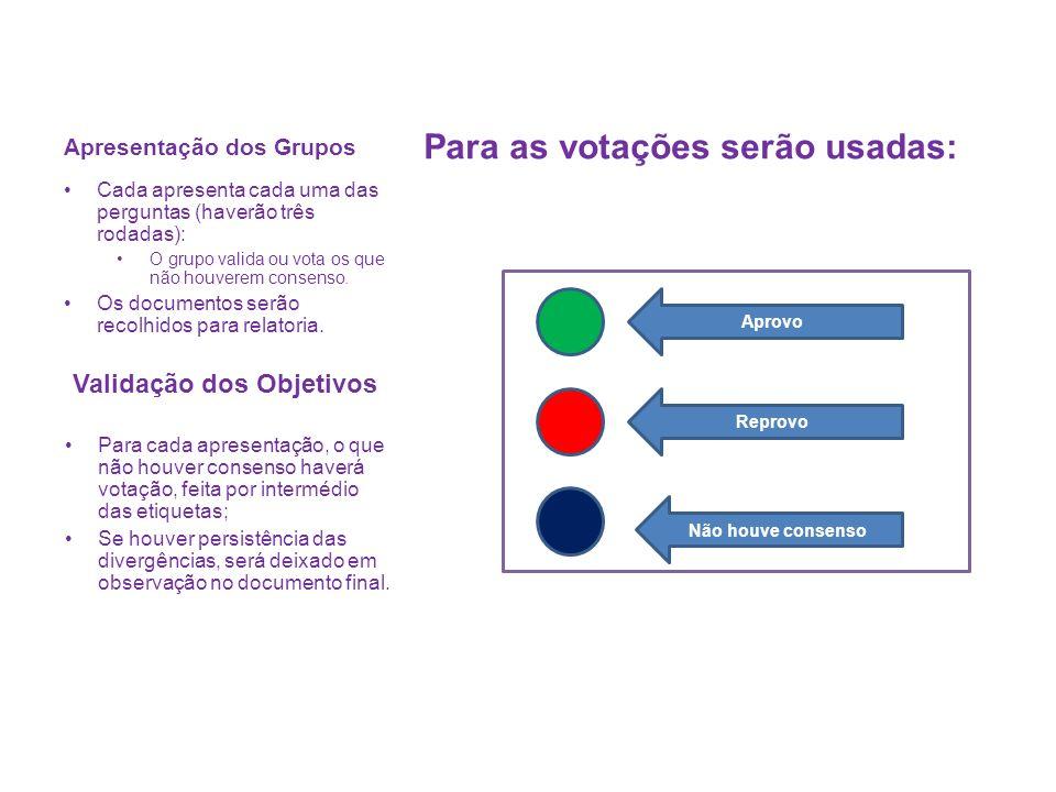 Apresentação dos Grupos Para as votações serão usadas: Cada apresenta cada uma das perguntas (haverão três rodadas): O grupo valida ou vota os que não houverem consenso.