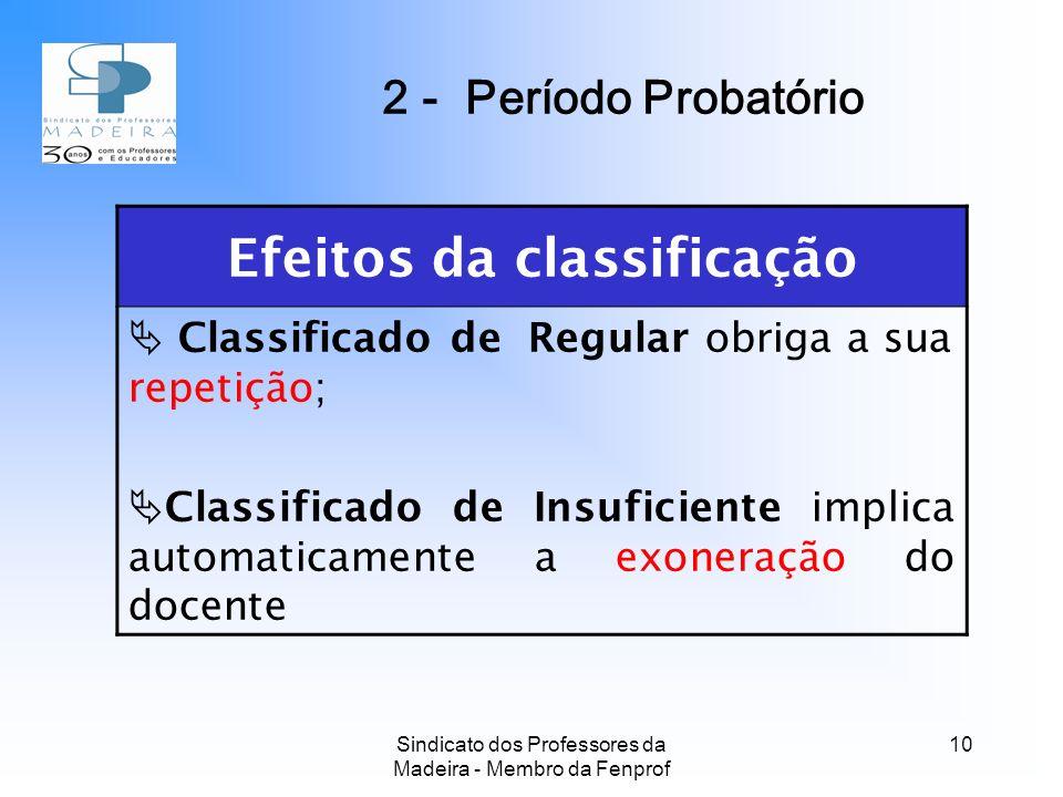 Sindicato dos Professores da Madeira - Membro da Fenprof 10 Efeitos da classificação Classificado de Regular obriga a sua repetição; Classificado de Insuficiente implica automaticamente a exoneração do docente 2 - Período Probatório