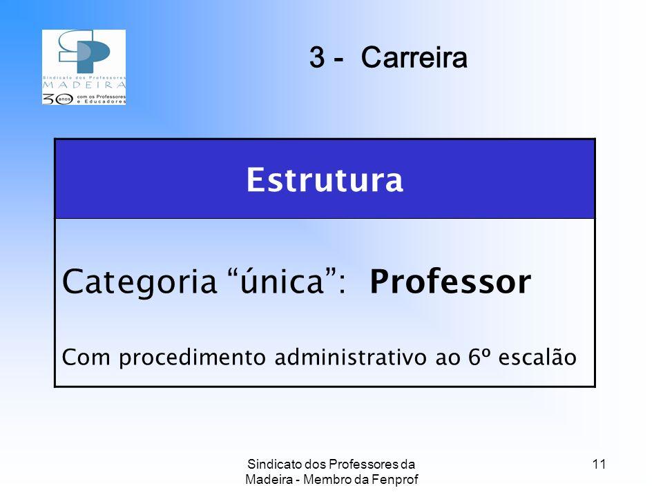 Sindicato dos Professores da Madeira - Membro da Fenprof 11 Estrutura Categoria única: Professor Com procedimento administrativo ao 6º escalão 3 - Carreira