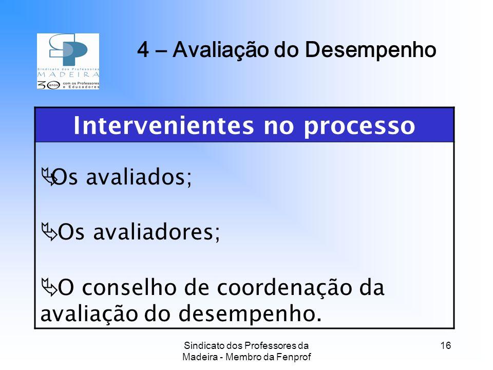Sindicato dos Professores da Madeira - Membro da Fenprof 16 Intervenientes no processo Os avaliados; Os avaliadores; O conselho de coordenação da avaliação do desempenho.