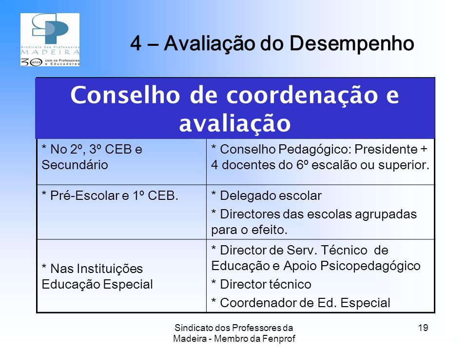 Sindicato dos Professores da Madeira - Membro da Fenprof 19 * No 2º, 3º CEB e Secundário * Conselho Pedagógico: Presidente + 4 docentes do 6º escalão ou superior.
