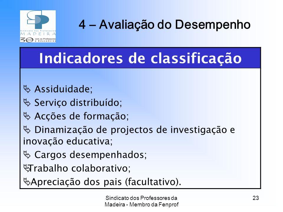 Sindicato dos Professores da Madeira - Membro da Fenprof 23 Indicadores de classificação Assiduidade; Serviço distribuído; Acções de formação; Dinamização de projectos de investigação e inovação educativa; Cargos desempenhados; Trabalho colaborativo; Apreciação dos pais (facultativo).