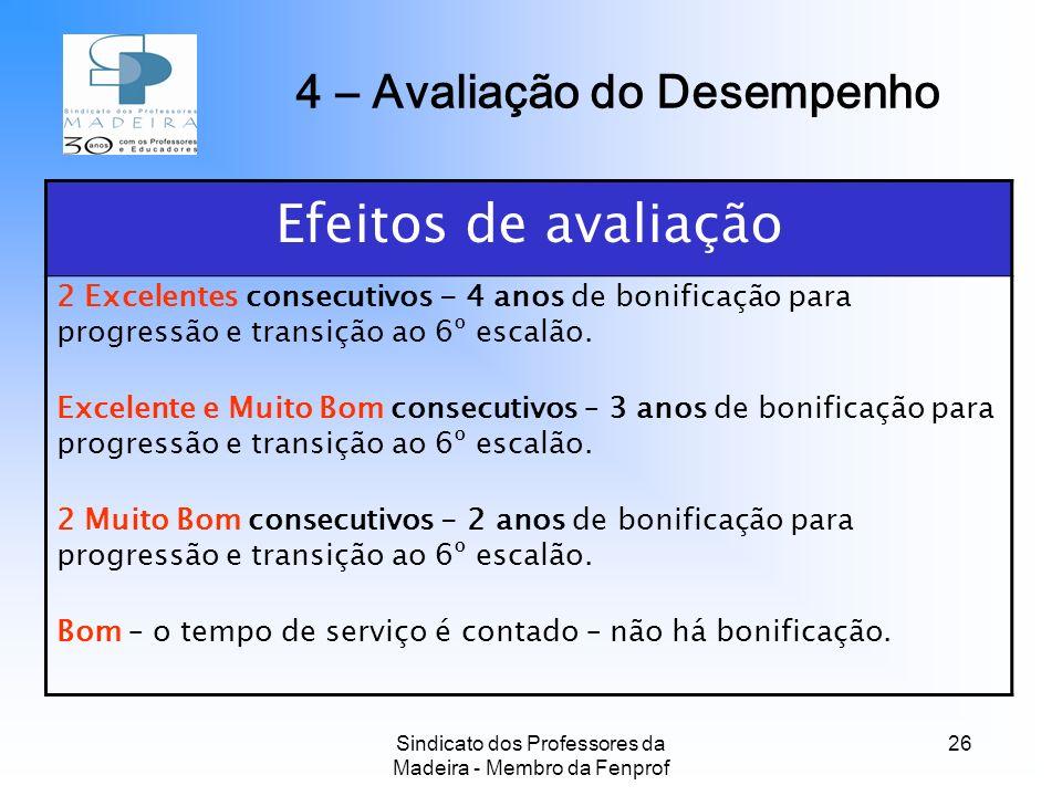 Sindicato dos Professores da Madeira - Membro da Fenprof 26 Efeitos de avaliação 2 Excelentes consecutivos - 4 anos de bonificação para progressão e transição ao 6º escalão.