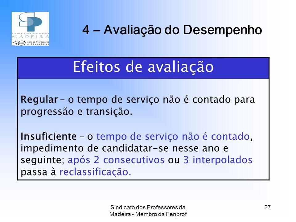 Sindicato dos Professores da Madeira - Membro da Fenprof 27 Efeitos de avaliação Regular – o tempo de serviço não é contado para progressão e transição.