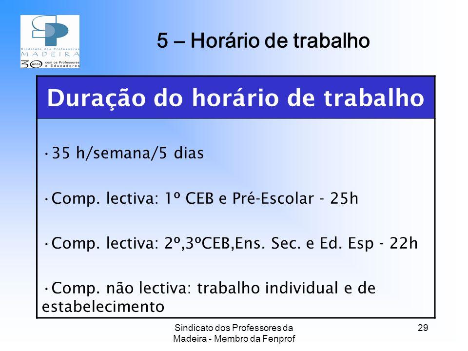 Sindicato dos Professores da Madeira - Membro da Fenprof 29 Duração do horário de trabalho 35 h/semana/5 dias Comp.