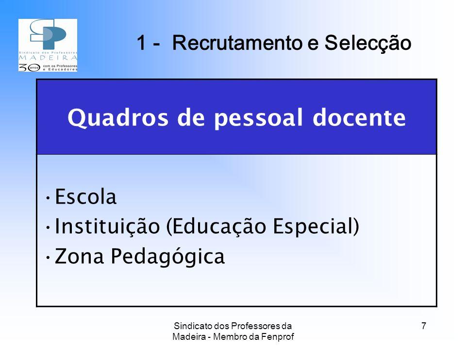 Sindicato dos Professores da Madeira - Membro da Fenprof 7 Quadros de pessoal docente Escola Instituição (Educação Especial) Zona Pedagógica 1 - Recrutamento e Selecção