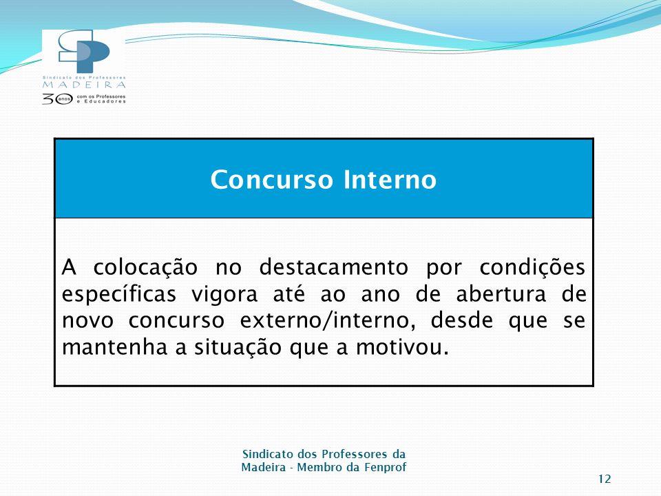 Concurso Interno A colocação no destacamento por condições específicas vigora até ao ano de abertura de novo concurso externo/interno, desde que se mantenha a situação que a motivou.