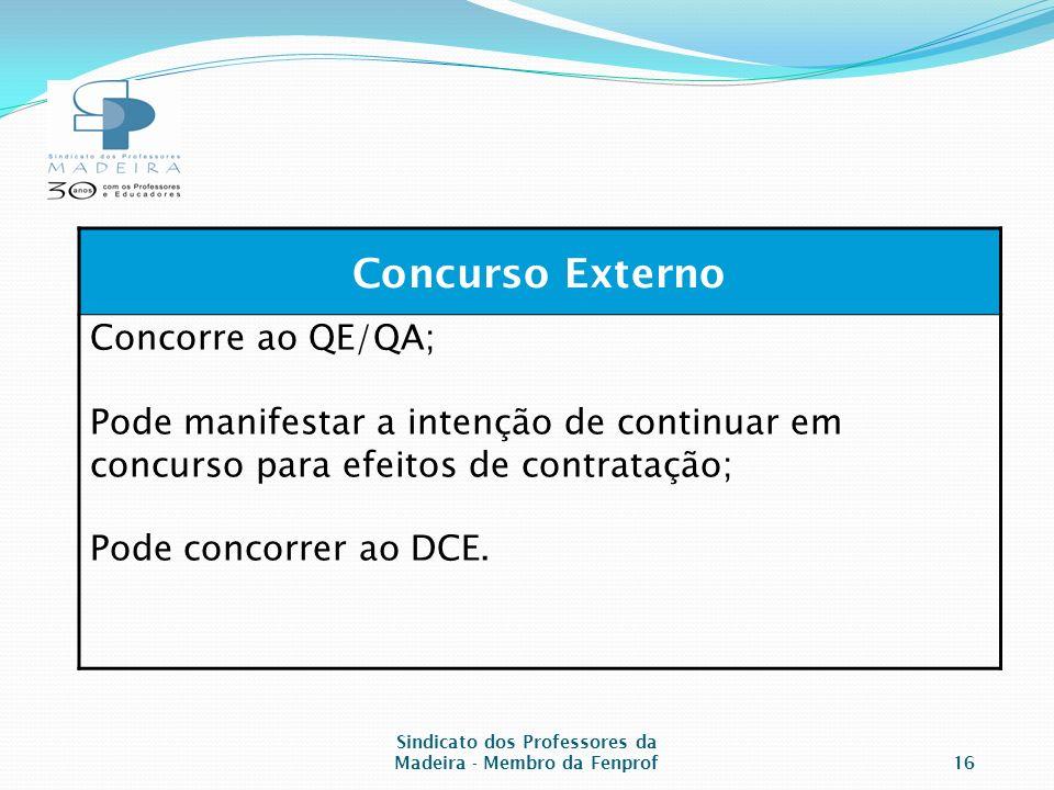 Sindicato dos Professores da Madeira - Membro da Fenprof16 Concurso Externo Concorre ao QE/QA; Pode manifestar a intenção de continuar em concurso para efeitos de contratação; Pode concorrer ao DCE.