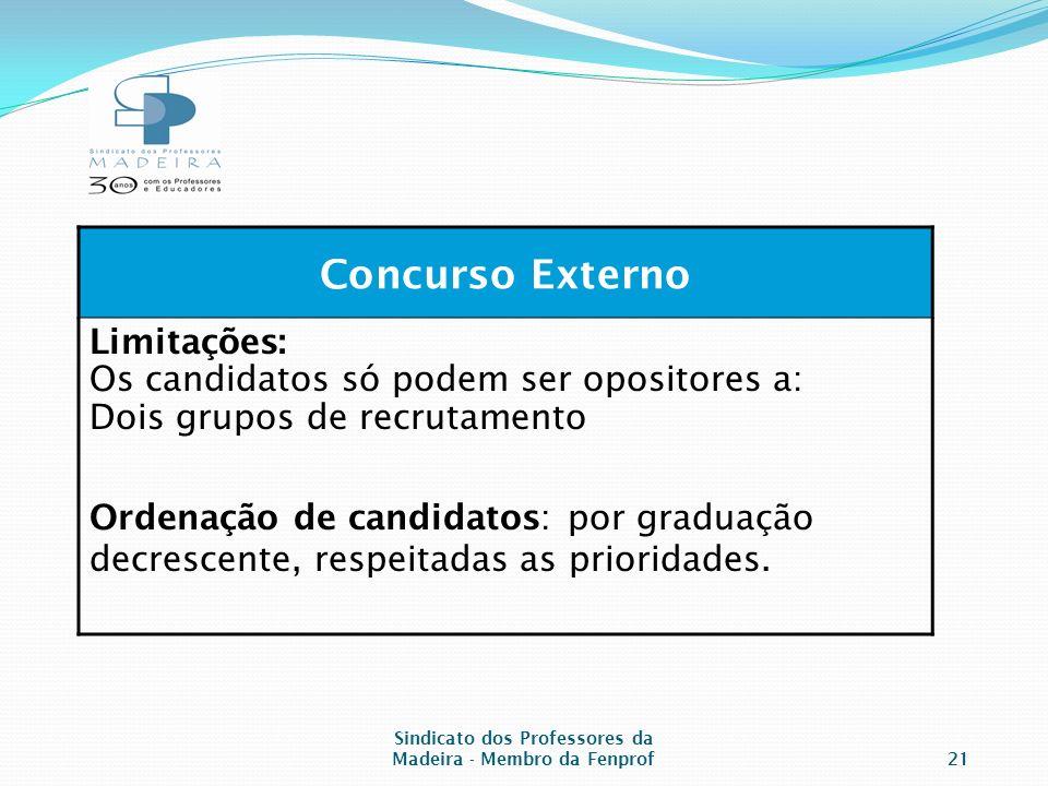 Sindicato dos Professores da Madeira - Membro da Fenprof21 Concurso Externo Limitações: Os candidatos só podem ser opositores a: Dois grupos de recrutamento Ordenação de candidatos: por graduação decrescente, respeitadas as prioridades.