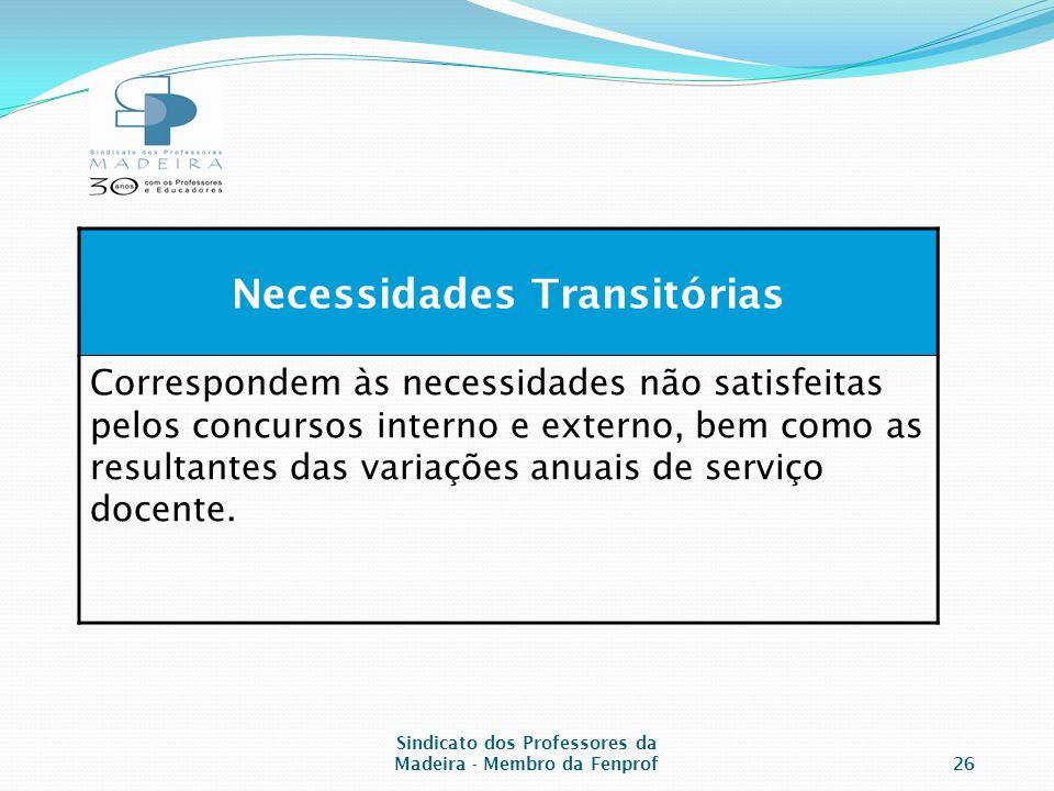 Sindicato dos Professores da Madeira - Membro da Fenprof26 Necessidades Transitórias Correspondem às necessidades não satisfeitas pelos concursos interno e externo, bem como as resultantes das variações anuais de serviço docente.