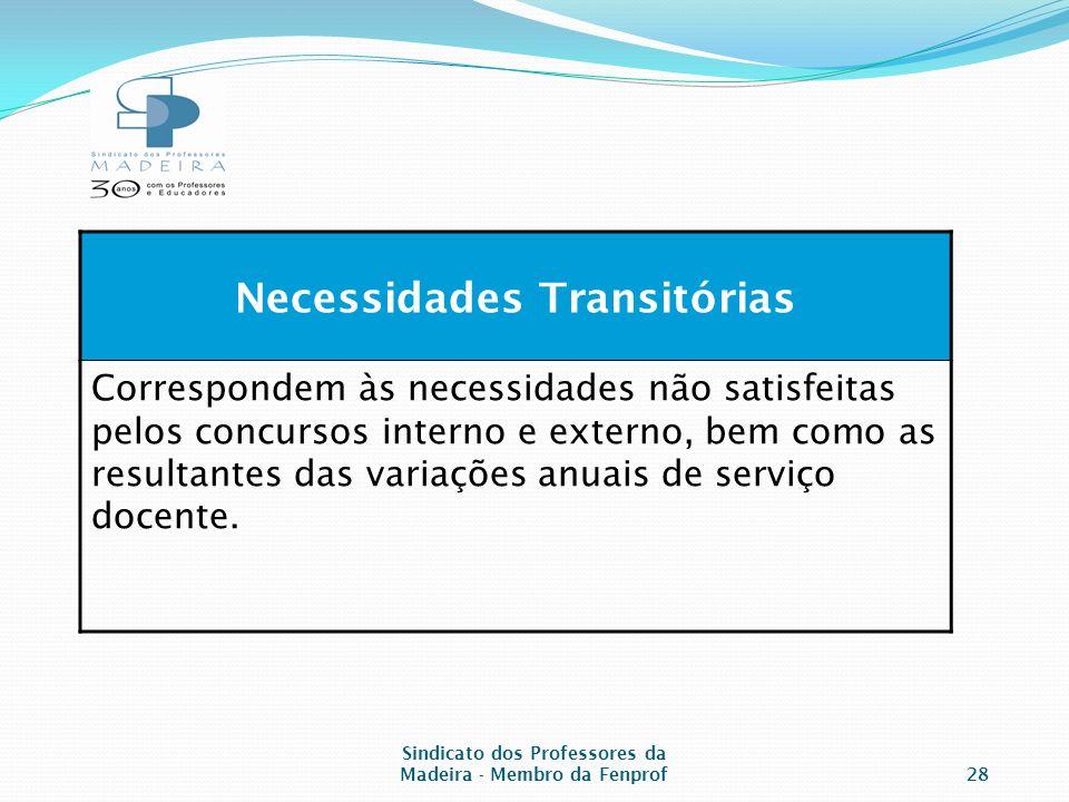 Sindicato dos Professores da Madeira - Membro da Fenprof28 Necessidades Transitórias Correspondem às necessidades não satisfeitas pelos concursos interno e externo, bem como as resultantes das variações anuais de serviço docente.