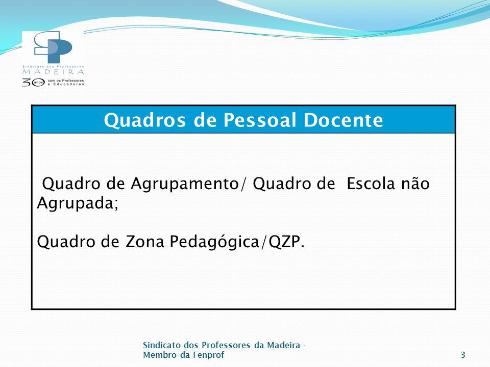 Sindicato dos Professores da Madeira - Membro da Fenprof3 Quadros de Pessoal Docente Quadro de Agrupamento/ Quadro de Escola não Agrupada; Quadro de Zona Pedagógica/QZP.