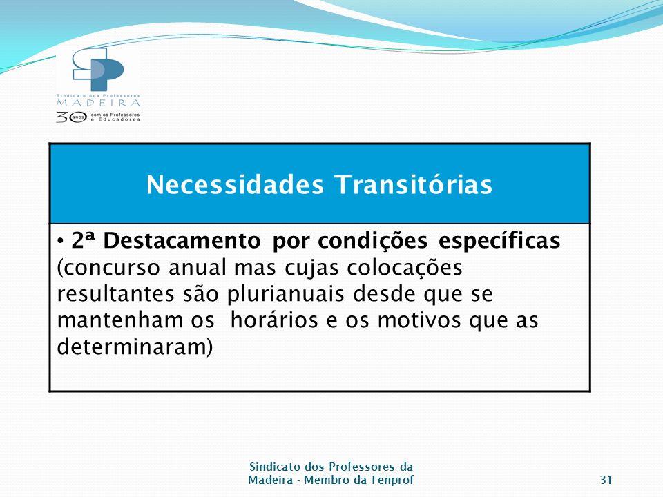 Sindicato dos Professores da Madeira - Membro da Fenprof31 Necessidades Transitórias 2ª Destacamento por condições específicas (concurso anual mas cujas colocações resultantes são plurianuais desde que se mantenham os horários e os motivos que as determinaram)