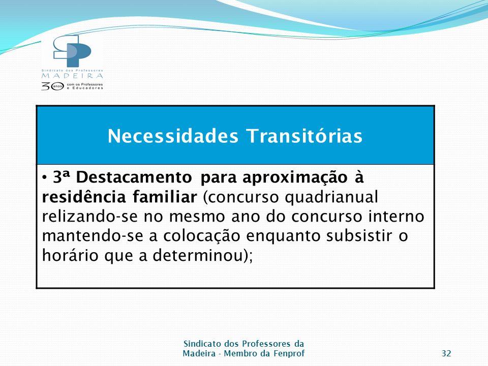 Sindicato dos Professores da Madeira - Membro da Fenprof32 Necessidades Transitórias 3ª Destacamento para aproximação à residência familiar (concurso quadrianual relizando-se no mesmo ano do concurso interno mantendo-se a colocação enquanto subsistir o horário que a determinou);