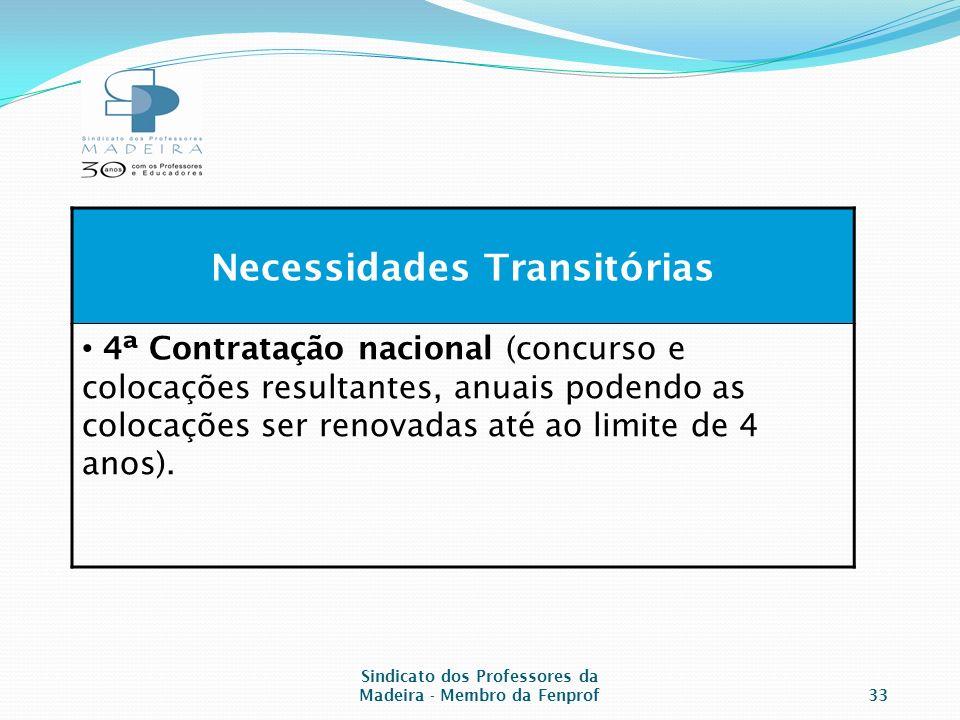Sindicato dos Professores da Madeira - Membro da Fenprof33 Necessidades Transitórias 4ª Contratação nacional (concurso e colocações resultantes, anuais podendo as colocações ser renovadas até ao limite de 4 anos).