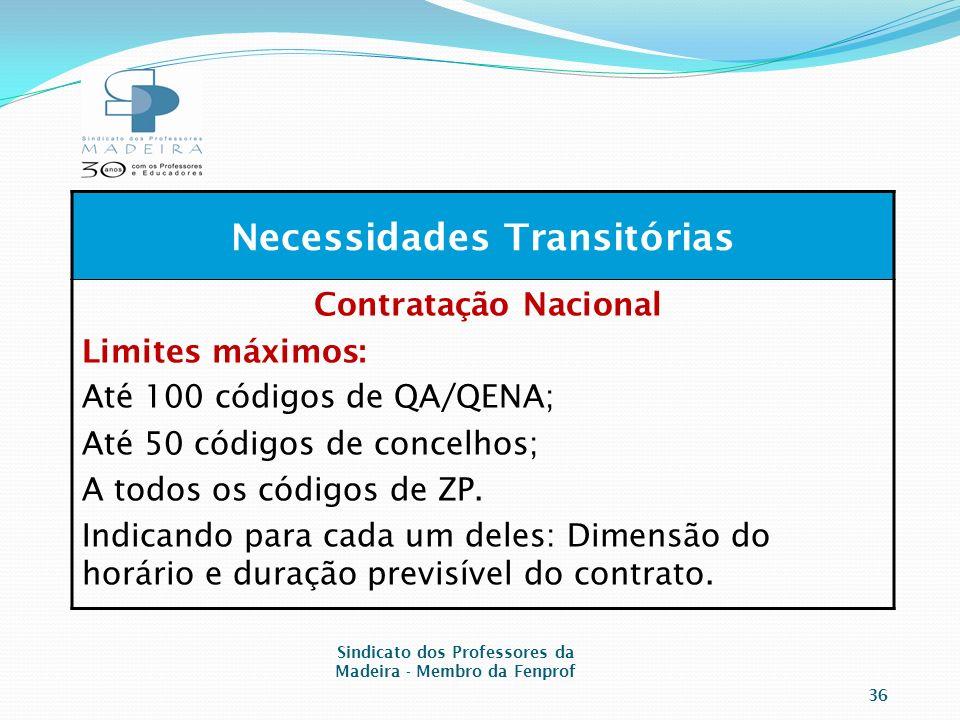 Sindicato dos Professores da Madeira - Membro da Fenprof 36 Necessidades Transitórias Contratação Nacional Limites máximos: Até 100 códigos de QA/QENA; Até 50 códigos de concelhos; A todos os códigos de ZP.