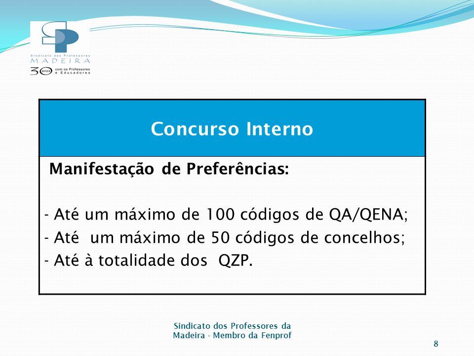 Concurso Interno Manifestação de Preferências: - Até um máximo de 100 códigos de QA/QENA; - Até um máximo de 50 códigos de concelhos; - Até à totalidade dos QZP.