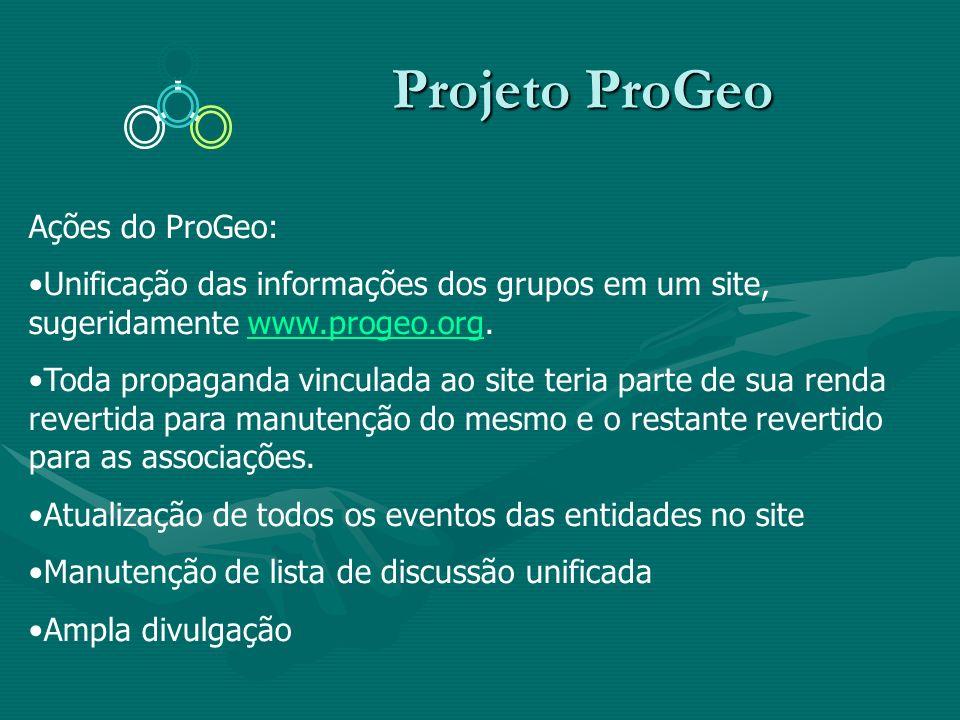 Projeto ProGeo Projeto ProGeo Ações do ProGeo: Unificação das informações dos grupos em um site, sugeridamente www.progeo.org.www.progeo.org Toda prop