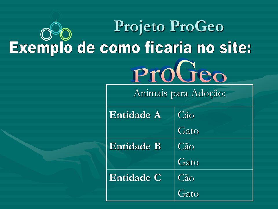 Projeto ProGeo Projeto ProGeo Animais para Adoção: Entidade A CãoGato Entidade B CãoGato Entidade C CãoGato