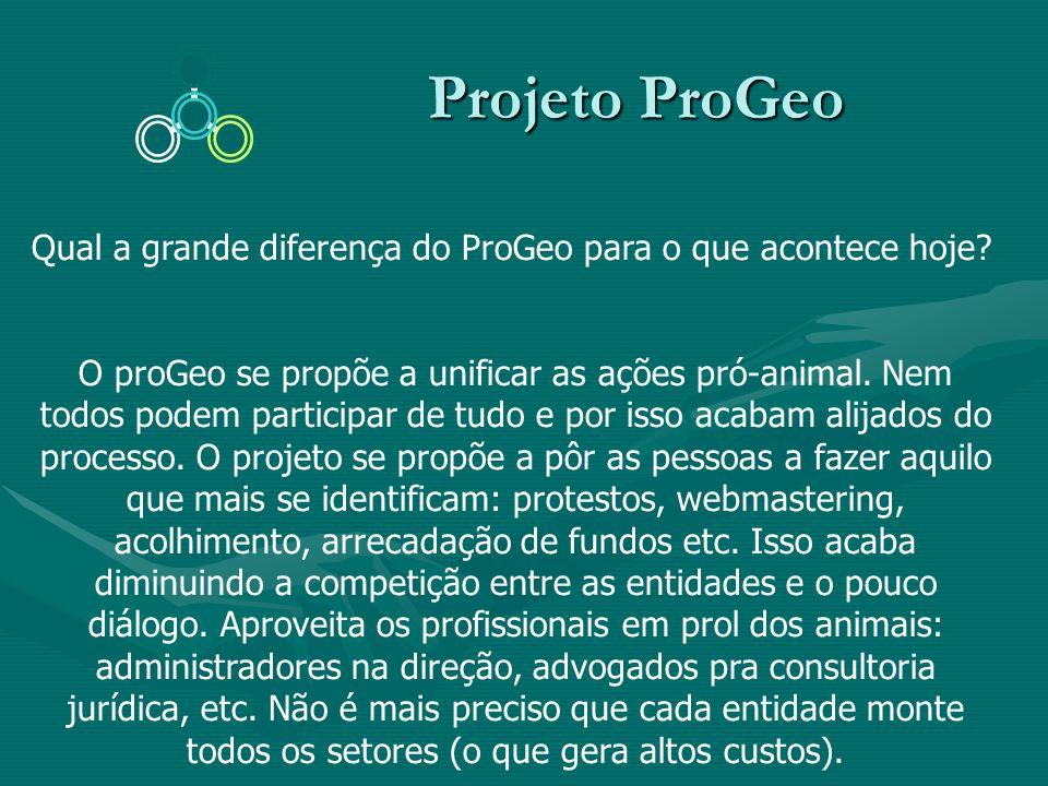 Projeto ProGeo Projeto ProGeo Qual a grande diferença do ProGeo para o que acontece hoje? O proGeo se propõe a unificar as ações pró-animal. Nem todos