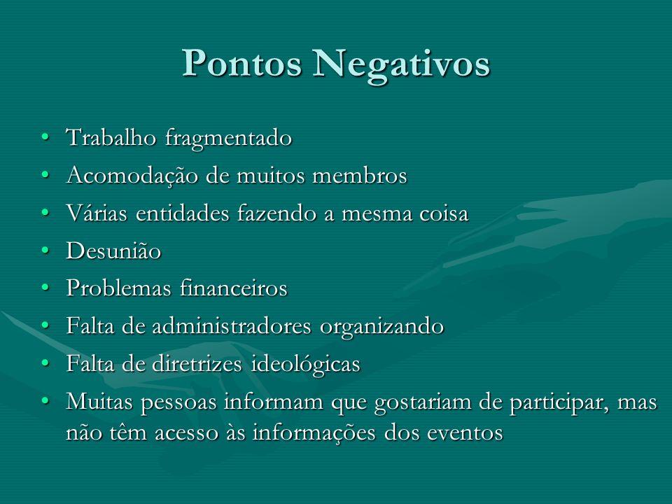 Pontos Negativos Trabalho fragmentadoTrabalho fragmentado Acomodação de muitos membrosAcomodação de muitos membros Várias entidades fazendo a mesma co