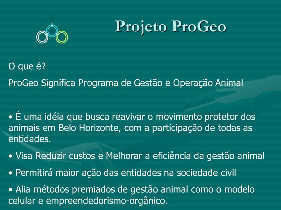 Projeto ProGeo Projeto ProGeo O que é? ProGeo Significa Programa de Gestão e Operação Animal É uma idéia que busca reavivar o movimento protetor dos a