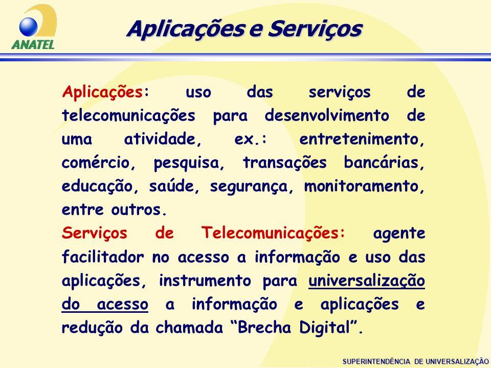 SUPERINTENDÊNCIA DE UNIVERSALIZAÇÃO Aplicações: uso das serviços de telecomunicações para desenvolvimento de uma atividade, ex.: entretenimento, comér