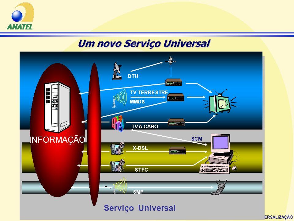 SUPERINTENDÊNCIA DE UNIVERSALIZAÇÃO Um novo Serviço Universal I DTH TV A CABO STFC X-DSL INFORMAÇÃO TV TERRESTRE MMDS SMP SCM Serviço Universal