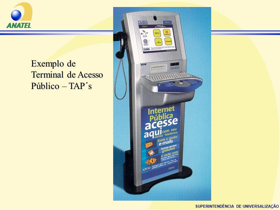 SUPERINTENDÊNCIA DE UNIVERSALIZAÇÃO Exemplo de Terminal de Acesso Público – TAP´s