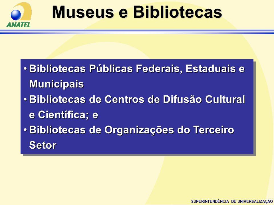 SUPERINTENDÊNCIA DE UNIVERSALIZAÇÃO Bibliotecas Públicas Federais, Estaduais e MunicipaisBibliotecas Públicas Federais, Estaduais e Municipais Bibliot
