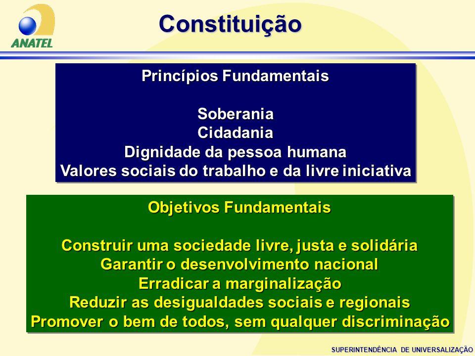 SUPERINTENDÊNCIA DE UNIVERSALIZAÇÃO Princípios Fundamentais SoberaniaCidadania Dignidade da pessoa humana Valores sociais do trabalho e da livre inici