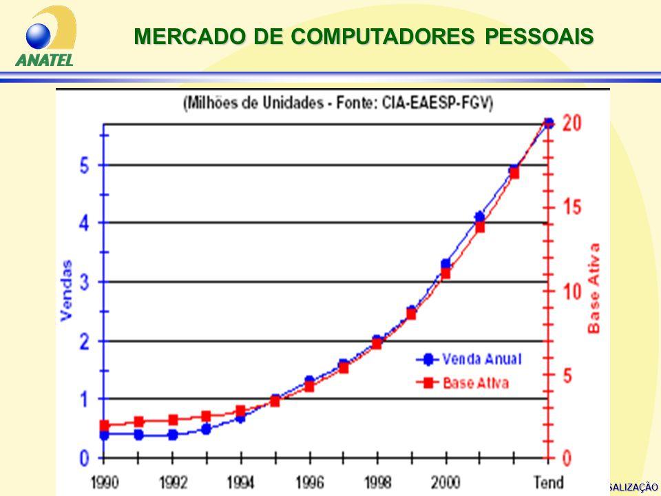 SUPERINTENDÊNCIA DE UNIVERSALIZAÇÃO MERCADO DE COMPUTADORES PESSOAIS