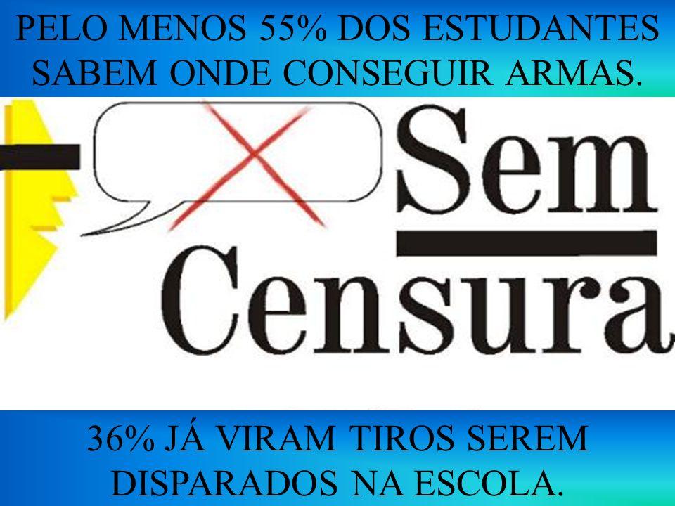 PELO MENOS 55% DOS ESTUDANTES SABEM ONDE CONSEGUIR ARMAS. 36% JÁ VIRAM TIROS SEREM DISPARADOS NA ESCOLA.