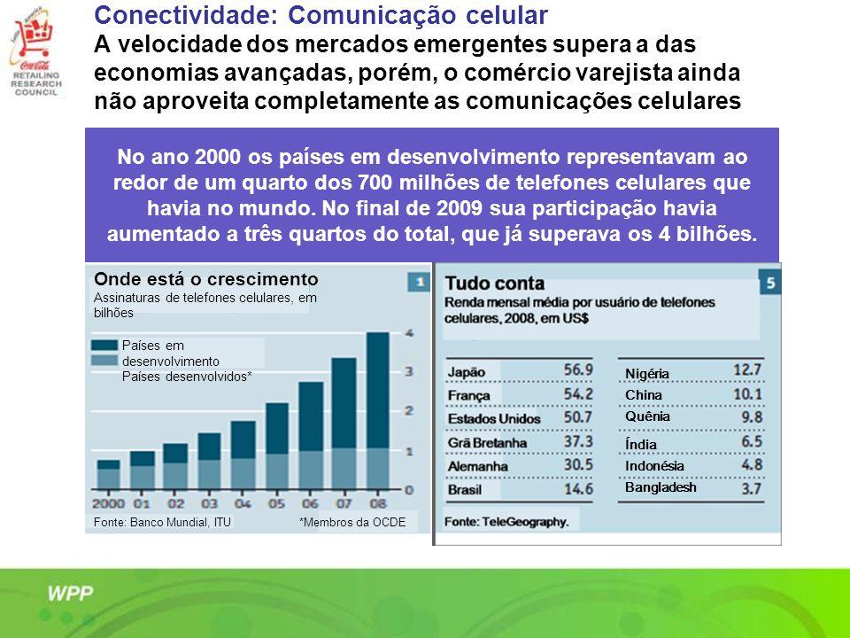 Conectividade: Comunicação celular A velocidade dos mercados emergentes supera a das economias avançadas, porém, o comércio varejista ainda não aprove