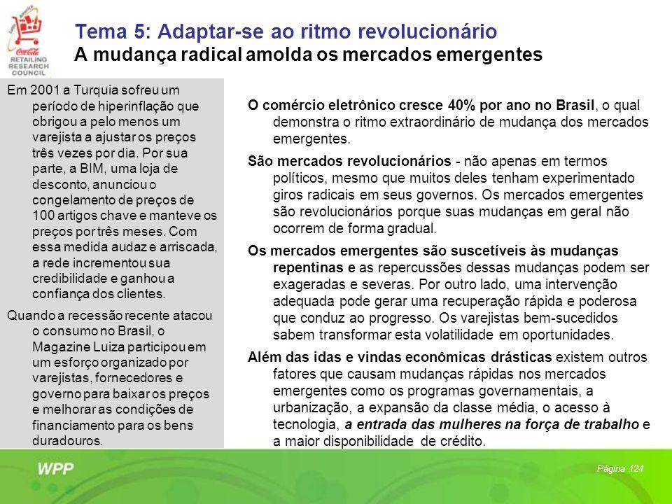 Tema 5: Adaptar-se ao ritmo revolucionário A mudança radical amolda os mercados emergentes O comércio eletrônico cresce 40% por ano no Brasil, o qual