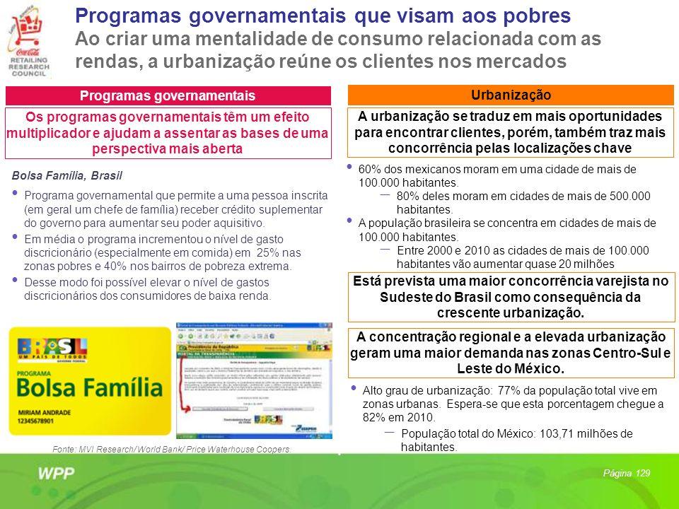 Programas governamentais Urbanização Os programas governamentais têm um efeito multiplicador e ajudam a assentar as bases de uma perspectiva mais aber