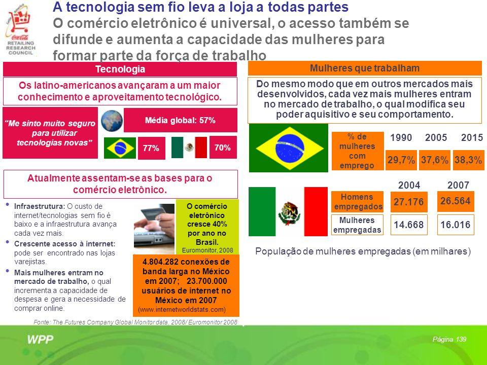 Tecnologia Mulheres que trabalham Os latino-americanos avançaram a um maior conhecimento e aproveitamento tecnológico. Do mesmo modo que em outros mer