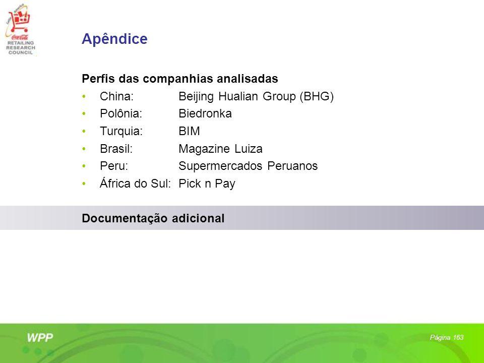 Página 163 Apêndice Perfis das companhias analisadas China: Beijing Hualian Group (BHG) Polônia: Biedronka Turquia: BIM Brasil: Magazine Luiza Peru: S
