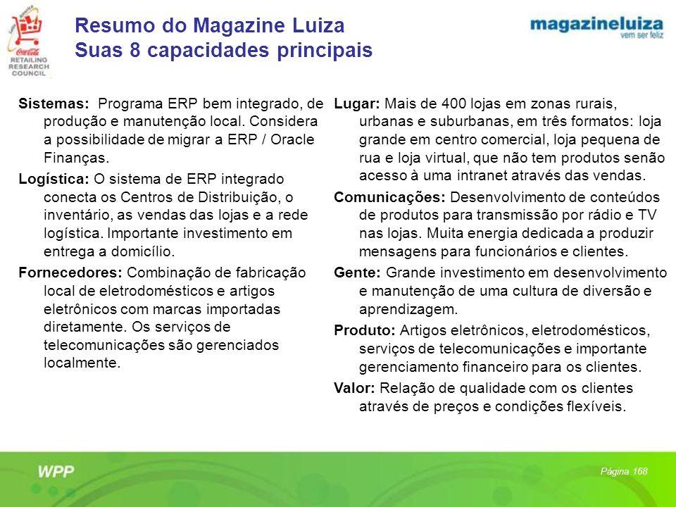 Resumo do Magazine Luiza Suas 8 capacidades principais Página 168 Lugar: Mais de 400 lojas em zonas rurais, urbanas e suburbanas, em três formatos: lo