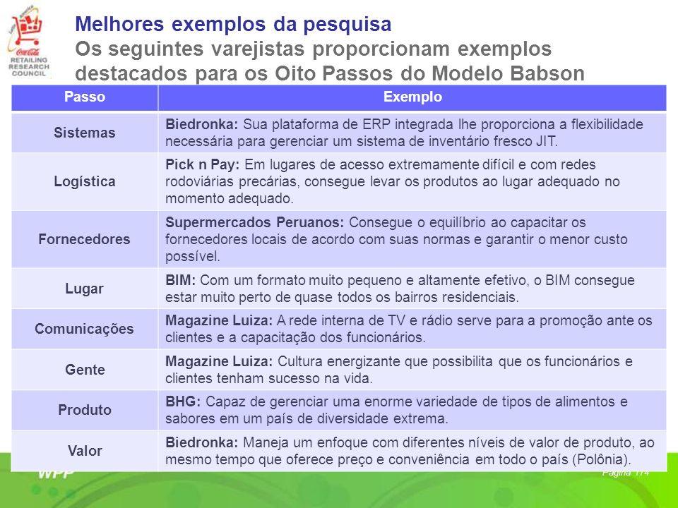 Melhores exemplos da pesquisa Os seguintes varejistas proporcionam exemplos destacados para os Oito Passos do Modelo Babson Página 174 PassoExemplo Si