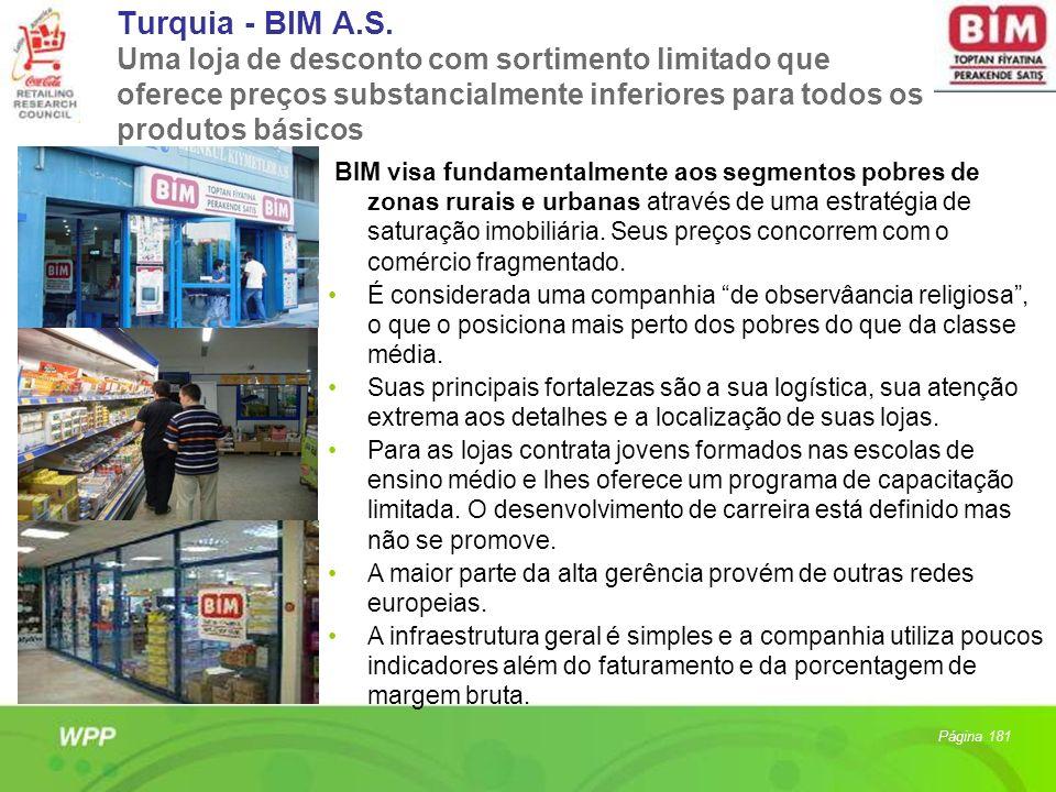 Turquia - BIM A.S. Uma loja de desconto com sortimento limitado que oferece preços substancialmente inferiores para todos os produtos básicos Página 1