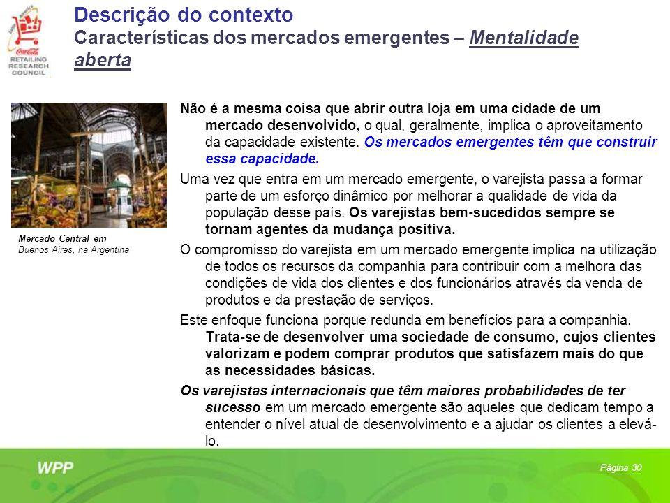 Descrição do contexto Características dos mercados emergentes – Mentalidade aberta Não é a mesma coisa que abrir outra loja em uma cidade de um mercad