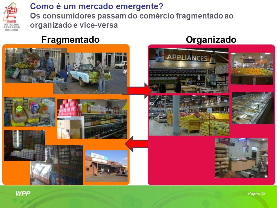 FragmentadoOrganizado Como é um mercado emergente? Os consumidores passam do comércio fragmentado ao organizado e vice-versa Página 32