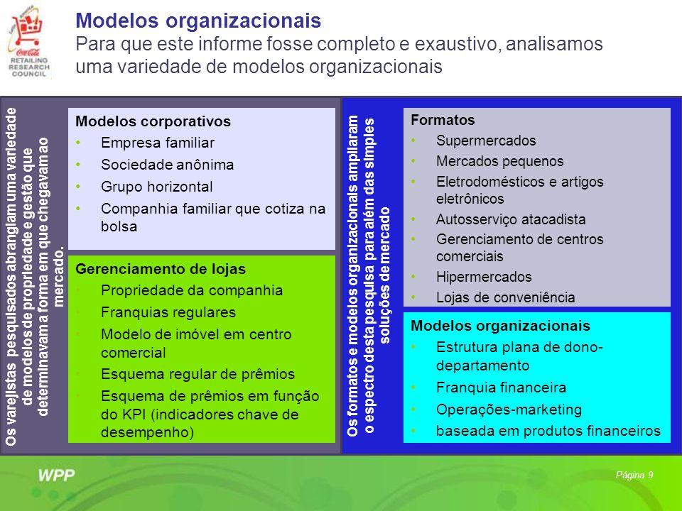 Página 9 Modelos organizacionais Para que este informe fosse completo e exaustivo, analisamos uma variedade de modelos organizacionais Modelos corpora