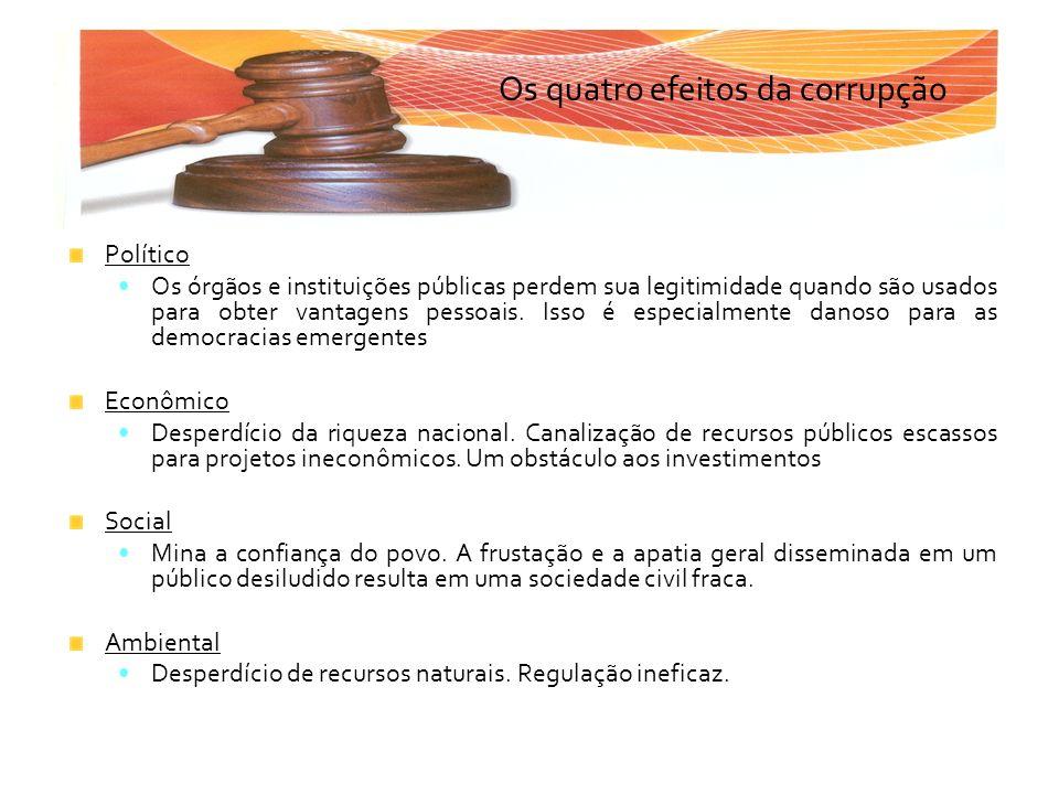 Os quatro efeitos da corrupção Político Os órgãos e instituições públicas perdem sua legitimidade quando são usados para obter vantagens pessoais. Iss
