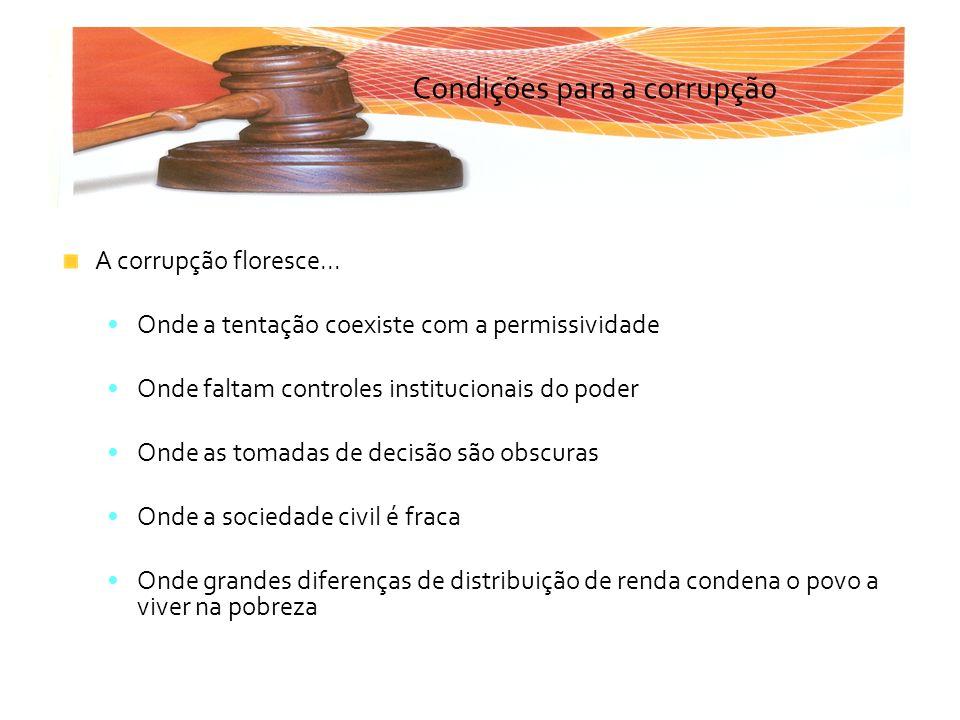 Condições para a corrupção A corrupção floresce... Onde a tentação coexiste com a permissividade Onde faltam controles institucionais do poder Onde as